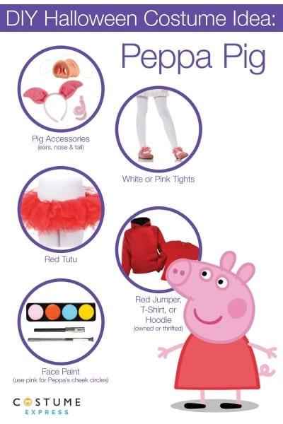 How To Make A Diy Peppa Pig Halloween Costume
