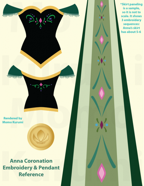 Princess Anna Coronation Embroidery References By Momokurumi On
