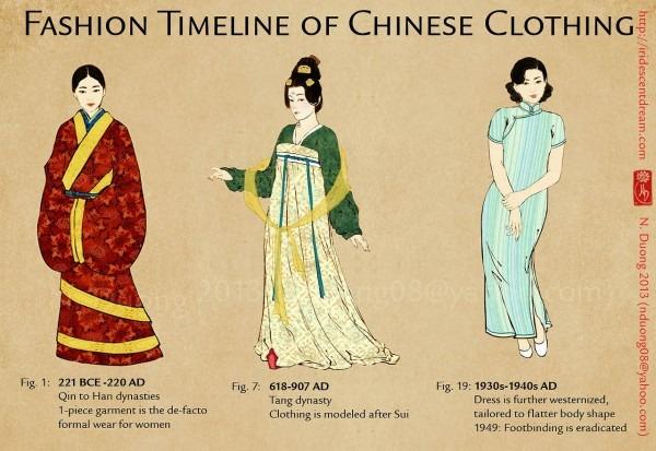 Brainy Mademoiselle  China's National Costumes