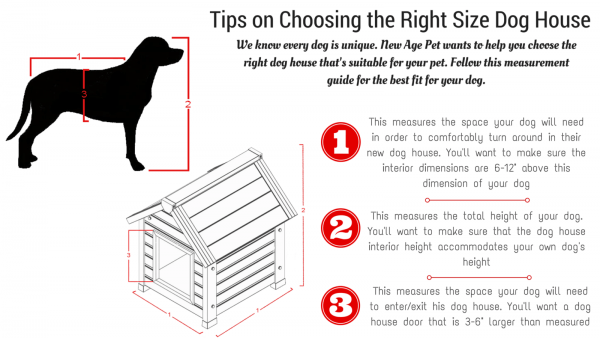 Choosing The Right Size Dog House