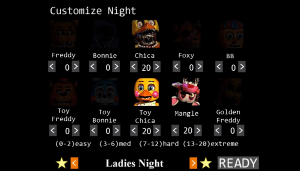 Five Nights At Freddy's 2 Girls Confirmed