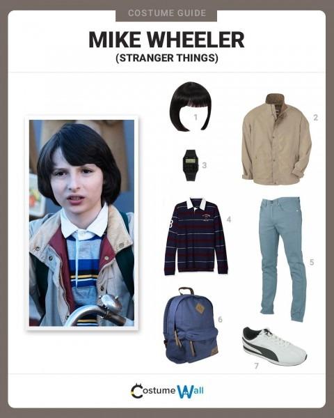Dress Like Mike Wheeler