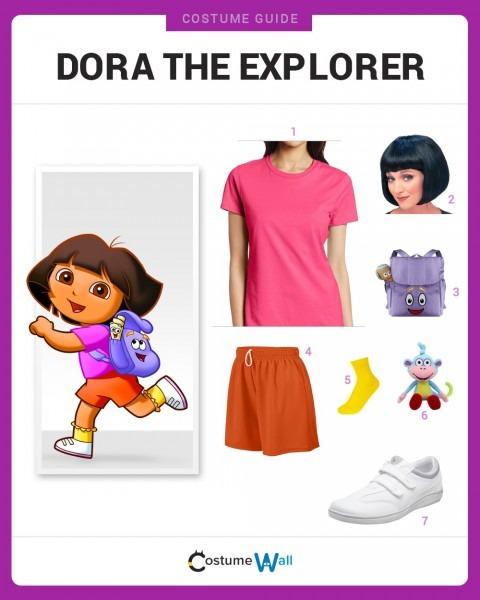 Dress Like Dora The Explorer Costume