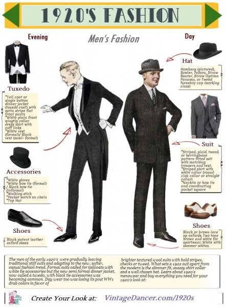 1920s Men's Fashion  What Did Men Wear In The 1920s